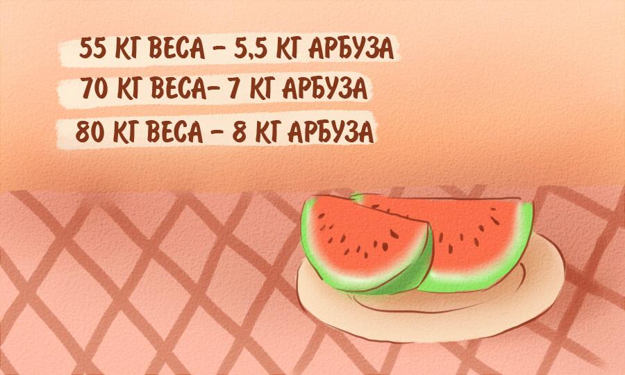 Можно ли кушать арбузы во время диеты