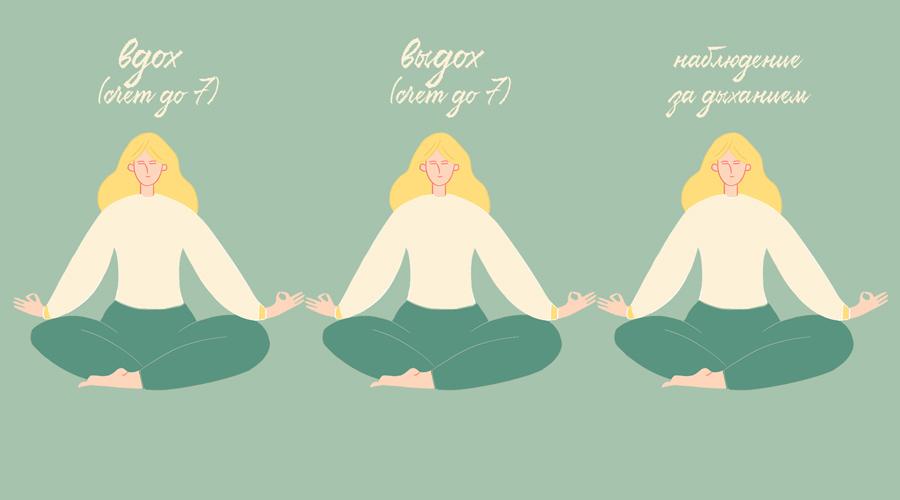 meditacija uprazhnenie