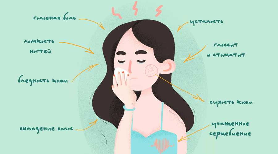 simptomy anemii