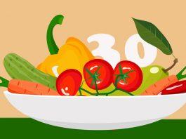 30 samyh nizkokalorijnyh produktov vivavita vitajournal