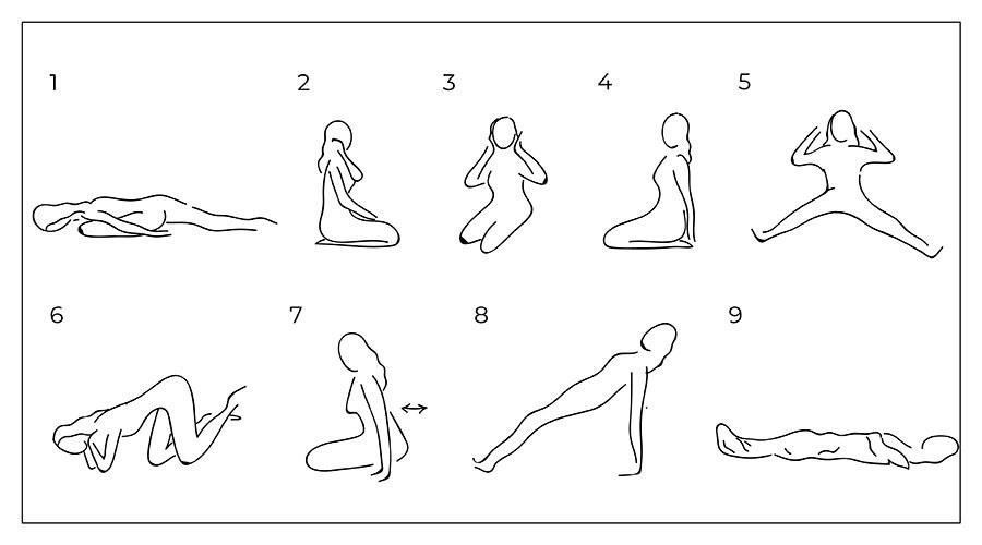 Крийя для снятие предменструального напряжения и восстановления баланса сексуальной энергии