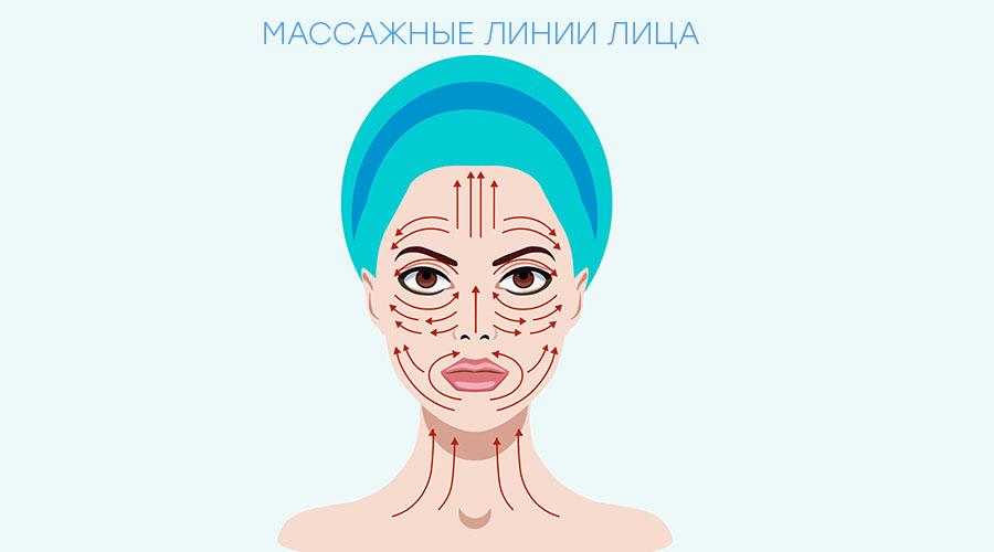 massazhnye linii lica