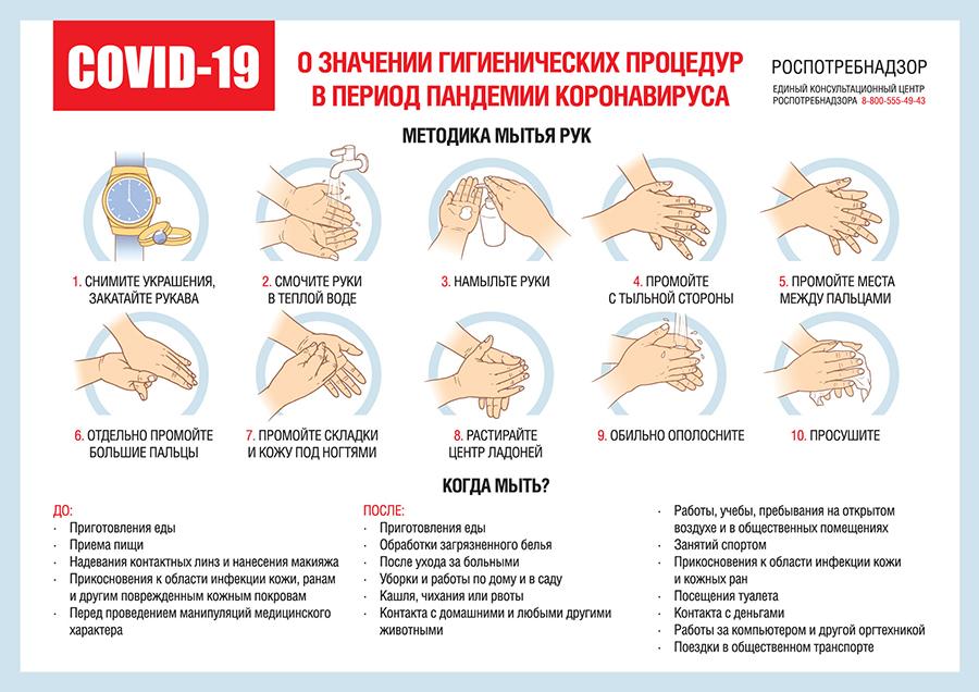 kak myt ruki instrukcija rospotrebnadzora